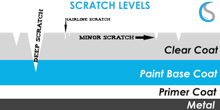 Bicycle Paint Layers Repaint diagram